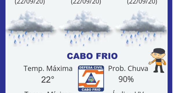 Defesa Civil de Cabo Frio afirma que terça-feira será de frente fria e céu nublado
