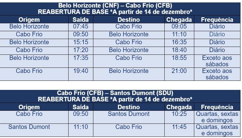 Horários dos voos da Azul em Cabo Frio