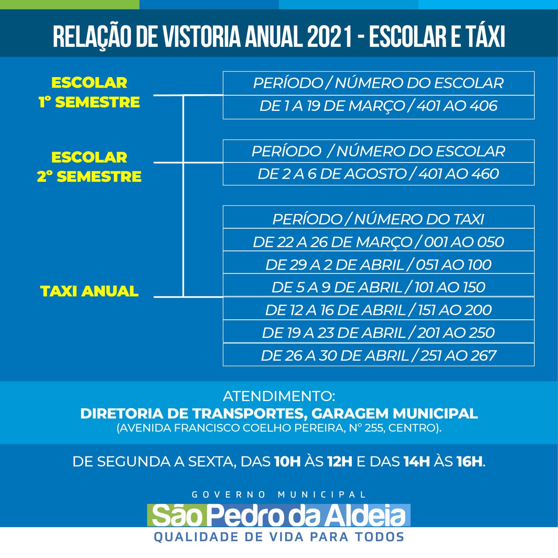 tabela 01 (1)